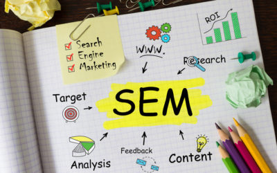 How Search Engine Marketing Works
